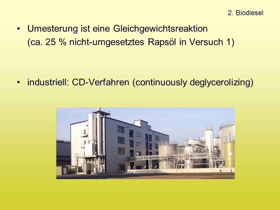 Umesterung ist eine Gleichgewichtsreaktion (ca. 25 % nicht-umgesetztes Rapsöl in Versuch 1) industriell: CD-Verfahren (continuously deglycerolizing)