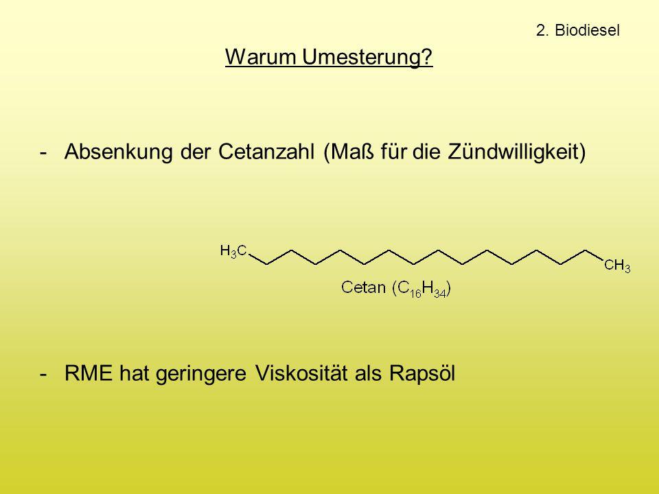 2. Biodiesel Warum Umesterung? -Absenkung der Cetanzahl (Maß für die Zündwilligkeit) -RME hat geringere Viskosität als Rapsöl