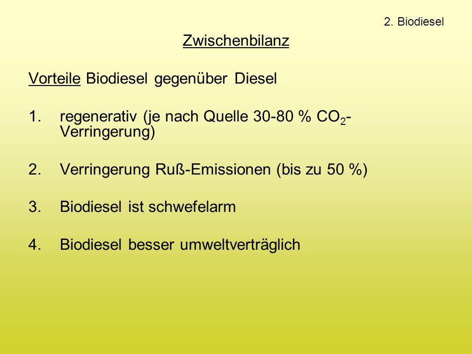 2. Biodiesel Zwischenbilanz Vorteile Biodiesel gegenüber Diesel 1.regenerativ (je nach Quelle 30-80 % CO 2 - Verringerung) 2.Verringerung Ruß-Emission