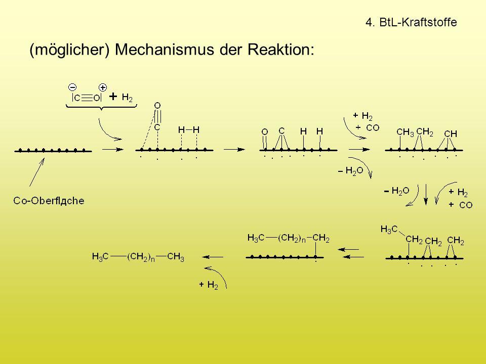 4. BtL-Kraftstoffe (möglicher) Mechanismus der Reaktion: