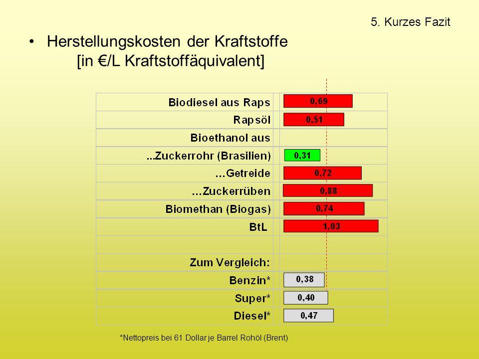 Herstellungskosten der Kraftstoffe [in €/L Kraftstoffäquivalent] *Nettopreis bei 61 Dollar je Barrel Rohöl (Brent)