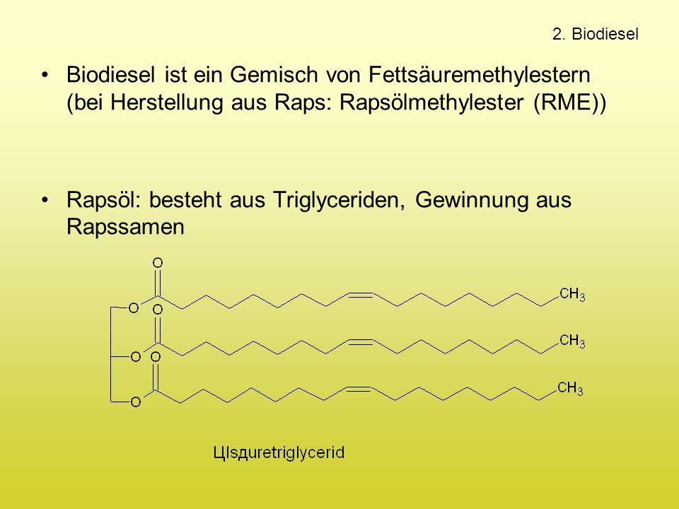 im Rapsöl veresterte Fettsäuren hauptsächlich: Ölsäure (C 18:1 ; 50-65 %) Linolsäure (C 18:2 ; 15-30 %) Linolensäure(C 18:3 ; 5-13 %)