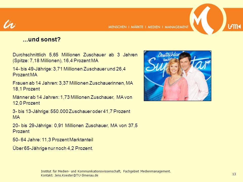 Institut für Medien- und Kommunikationswissenschaft, Fachgebiet Medienmanagement. Kontakt: Jens.Koester@TU-Ilmenau.de 13...und sonst? Durchschnittlich
