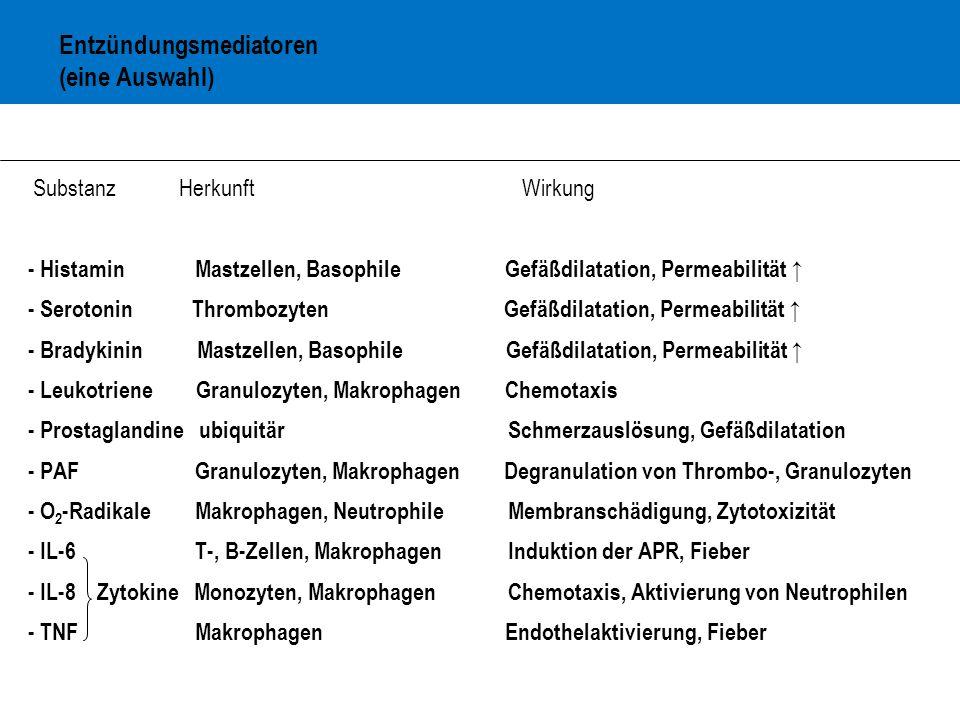 Qualität von Entzündungsmarkern akute Entzündung chronische Entzündung Fiebergutmässig BSGmässiggut Elektrophoresemässiggut Leukozytosegutmässig CRPsehr gutmässig