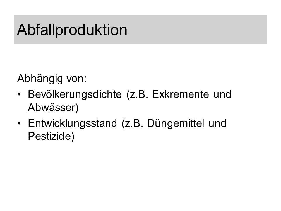 Abfallproduktion Abhängig von: Bevölkerungsdichte (z.B.