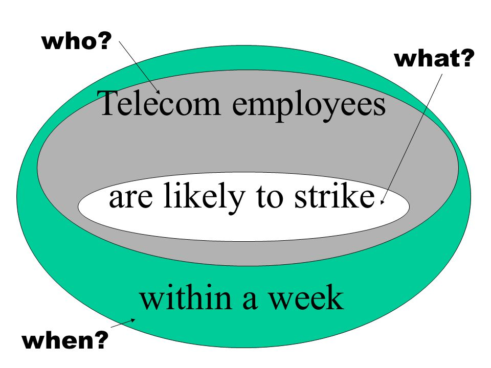 Telecom employees are likely to strike within a week who? what? when?