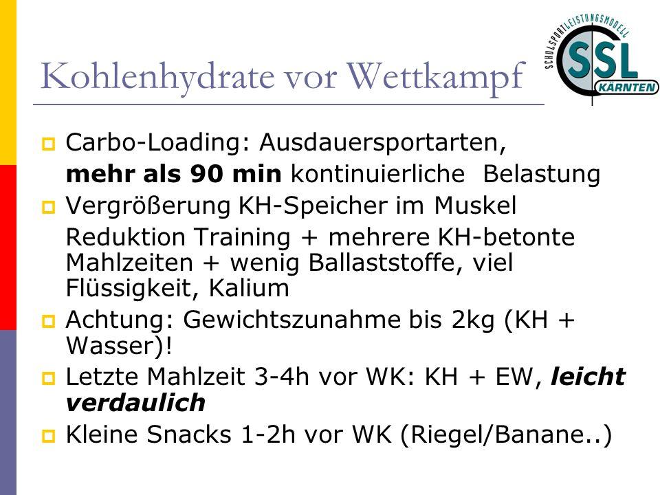 Kohlenhydrate vor Wettkampf  Carbo-Loading: Ausdauersportarten, mehr als 90 min kontinuierliche Belastung  Vergrößerung KH-Speicher im Muskel Redukt