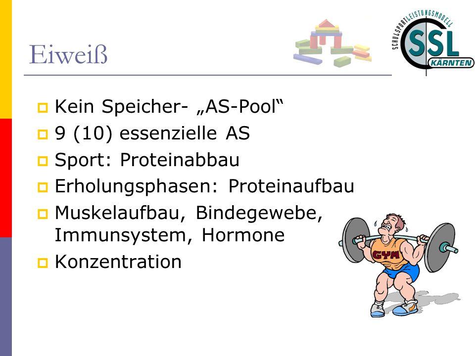 "Eiweiß  Kein Speicher- ""AS-Pool""  9 (10) essenzielle AS  Sport: Proteinabbau  Erholungsphasen: Proteinaufbau  Muskelaufbau, Bindegewebe, Immunsys"