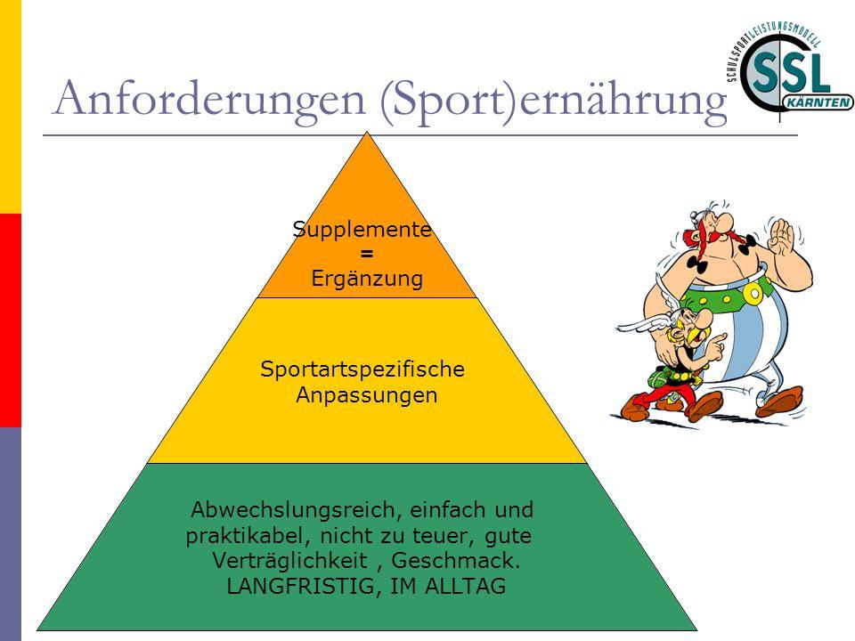 Anforderungen (Sport)ernährung Supplemente = Ergänzung Sportartspezifische Anpassungen Abwechslungsreich, einfach und praktikabel, nicht zu teuer, gut