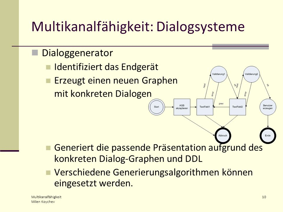 Multikanalfähigkeit Milen Koychev 10 Multikanalfähigkeit: Dialogsysteme Dialoggenerator Identifiziert das Endgerät Erzeugt einen neuen Graphen mit konkreten Dialogen Generiert die passende Präsentation aufgrund des konkreten Dialog-Graphen und DDL Verschiedene Generierungsalgorithmen können eingesetzt werden.