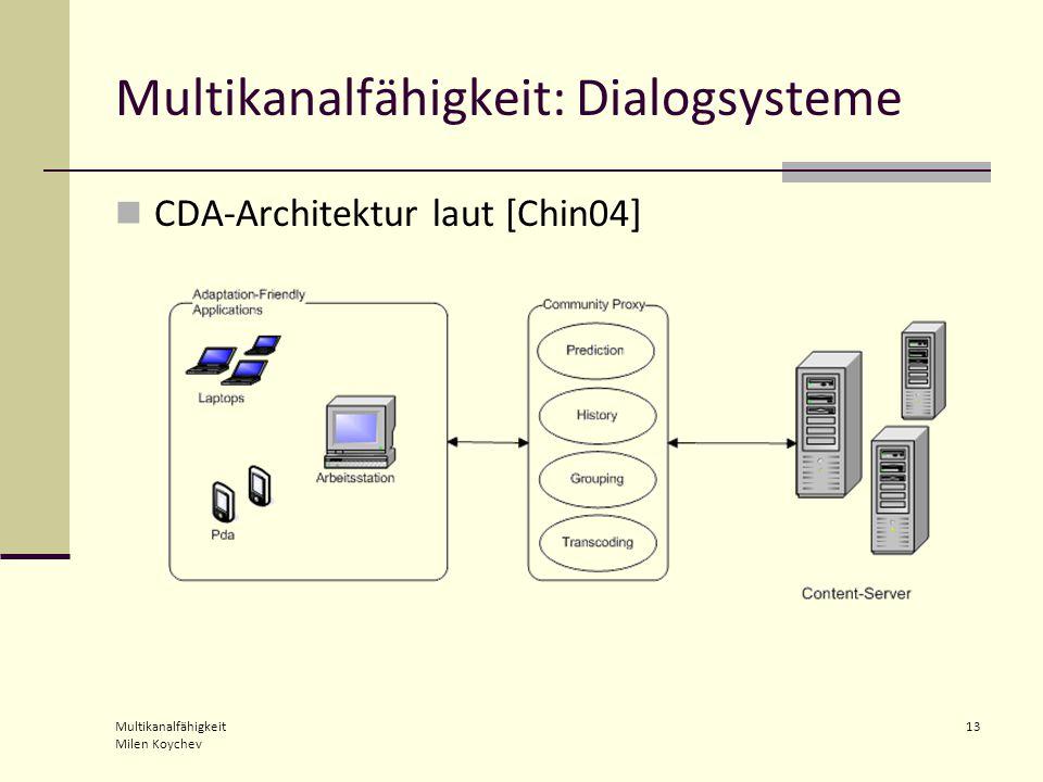 Multikanalfähigkeit Milen Koychev 13 Multikanalfähigkeit: Dialogsysteme CDA-Architektur laut [Chin04]