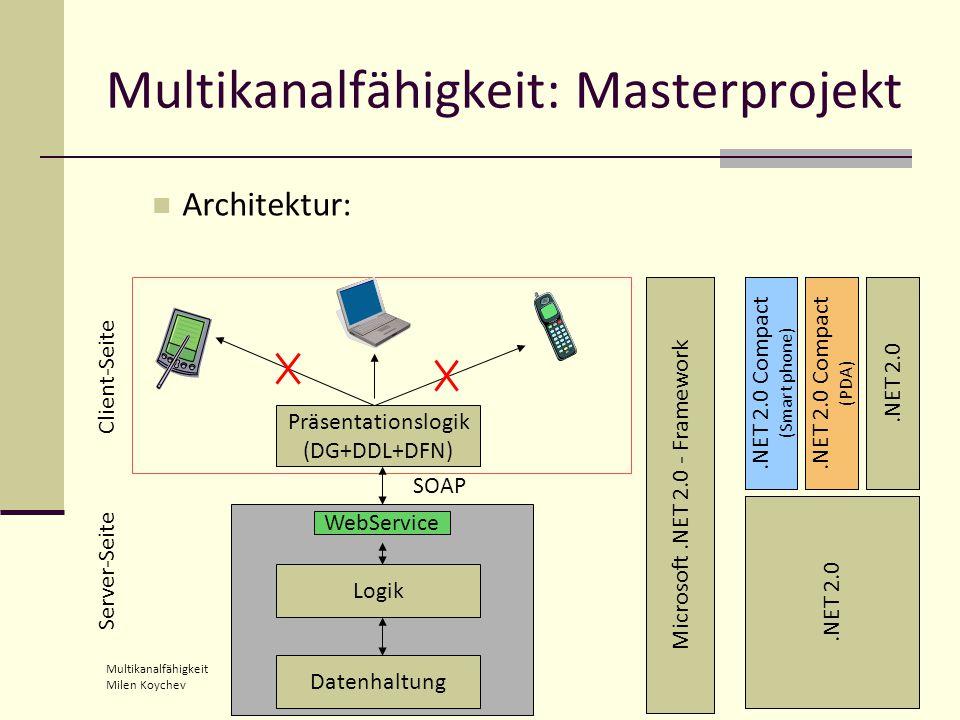 Multikanalfähigkeit Milen Koychev 23 Multikanalfähigkeit: Masterprojekt Architektur: Logik Datenhaltung Präsentationslogik (DG+DDL+DFN) SOAP WebService Client-Seite Server-Seite Microsoft.NET 2.0 - Framework.NET 2.0.NET 2.0 Compact (PDA).NET 2.0 Compact (Smart phone)