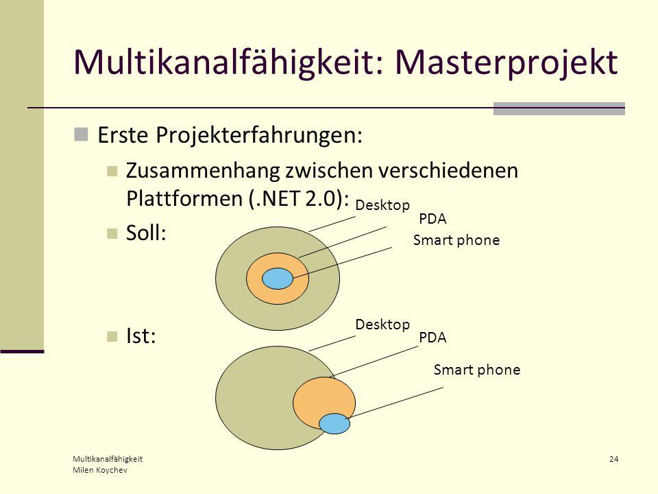 Multikanalfähigkeit Milen Koychev 24 Multikanalfähigkeit: Masterprojekt Erste Projekterfahrungen: Zusammenhang zwischen verschiedenen Plattformen (.NET 2.0): Soll: Ist: Desktop PDA Smart phone Desktop PDA Smart phone