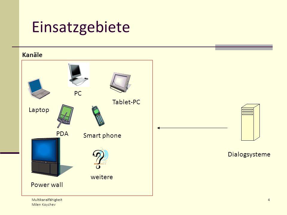 Multikanalfähigkeit Milen Koychev 4 Einsatzgebiete PC Laptop Tablet-PC PDA Smart phone Power wall weitere Dialogsysteme Kanäle