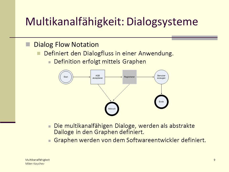 Multikanalfähigkeit Milen Koychev 9 Multikanalfähigkeit: Dialogsysteme Dialog Flow Notation Definiert den Dialogfluss in einer Anwendung.