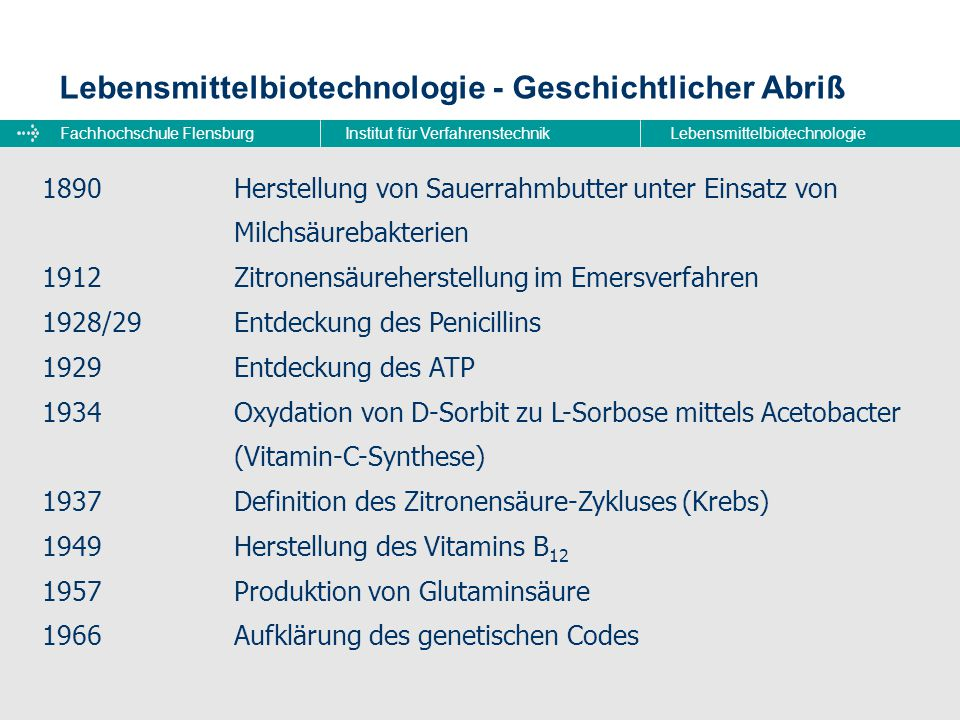 Fachhochschule FlensburgInstitut für VerfahrenstechnikLebensmittelbiotechnologie Lebensmittelbiotechnologie - Geschichtlicher Abriß 1890Herstellung vo