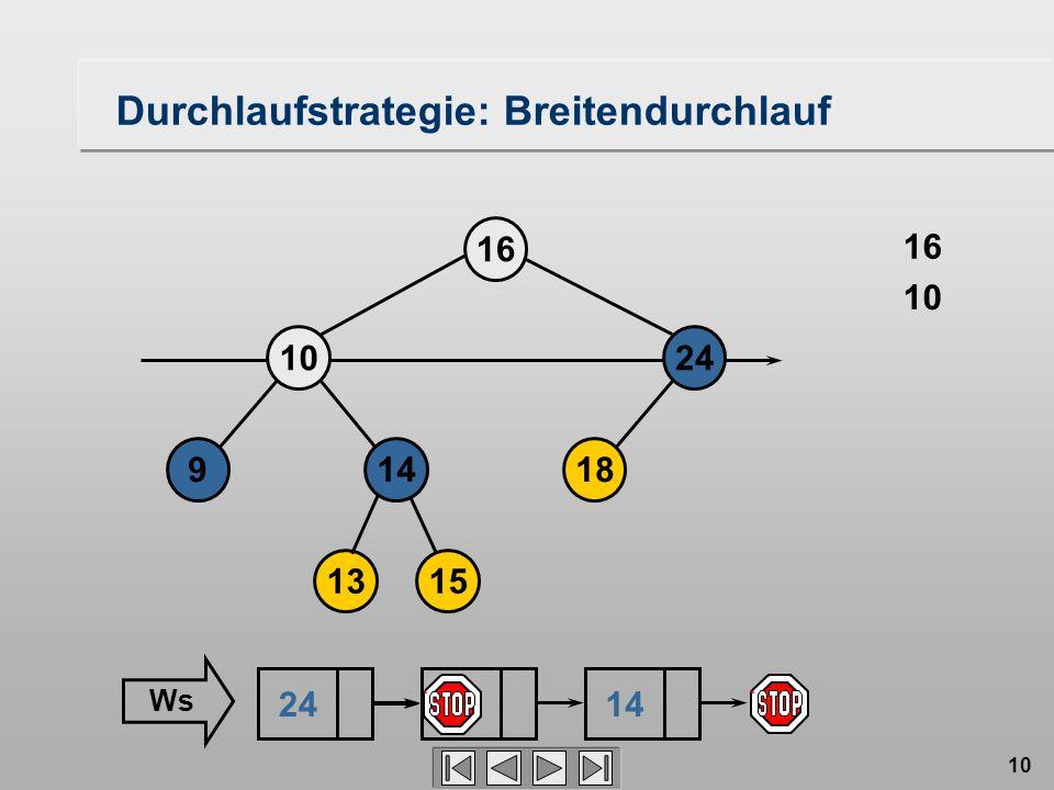 10 Durchlaufstrategie: Breitendurchlauf 18149 1024 16 1315 16 10 14249 Ws