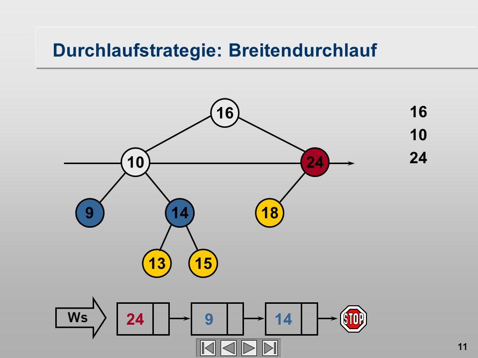 11 Durchlaufstrategie: Breitendurchlauf 18149 1024 16 1315 16 24 10 249 Ws 14