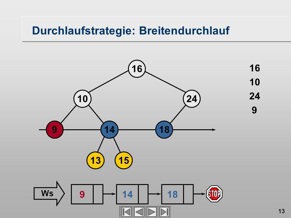 13 Durchlaufstrategie: Breitendurchlauf 18149 1024 16 1315 16 24 9 10 18914 Ws
