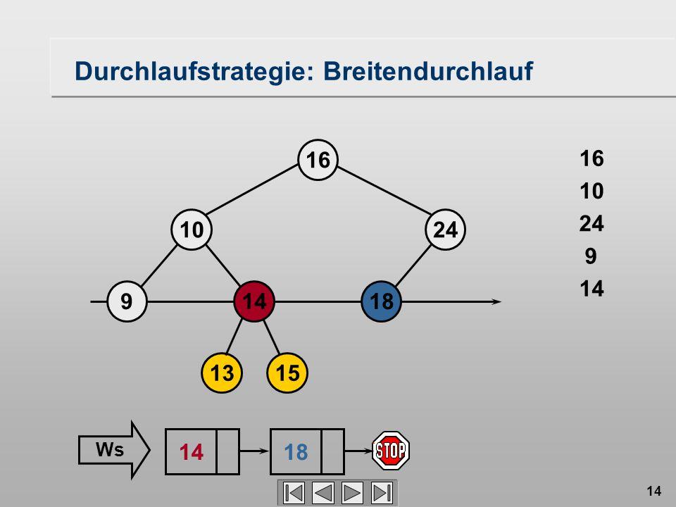 14 Durchlaufstrategie: Breitendurchlauf 18149 1024 16 1315 16 24 9 14 10 1418 Ws