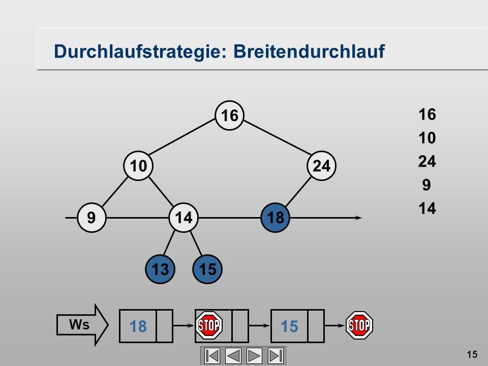 15 Durchlaufstrategie: Breitendurchlauf 18149 1024 16 1315 16 24 9 14 10 1813 Ws 15