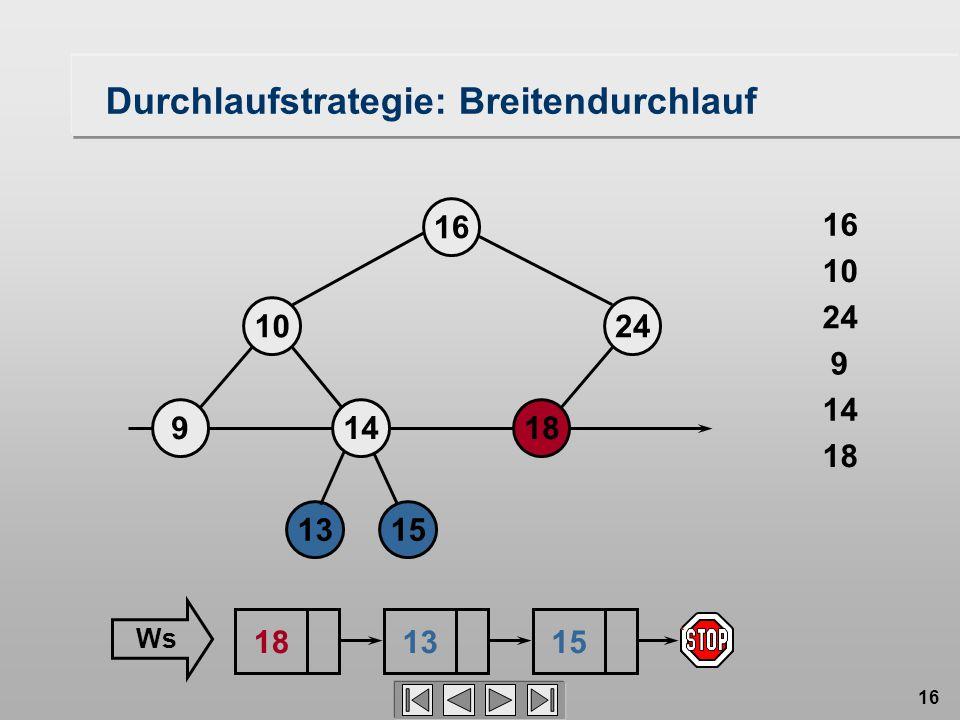 16 Durchlaufstrategie: Breitendurchlauf 18149 1024 16 1315 16 24 9 14 18 10 151813 Ws