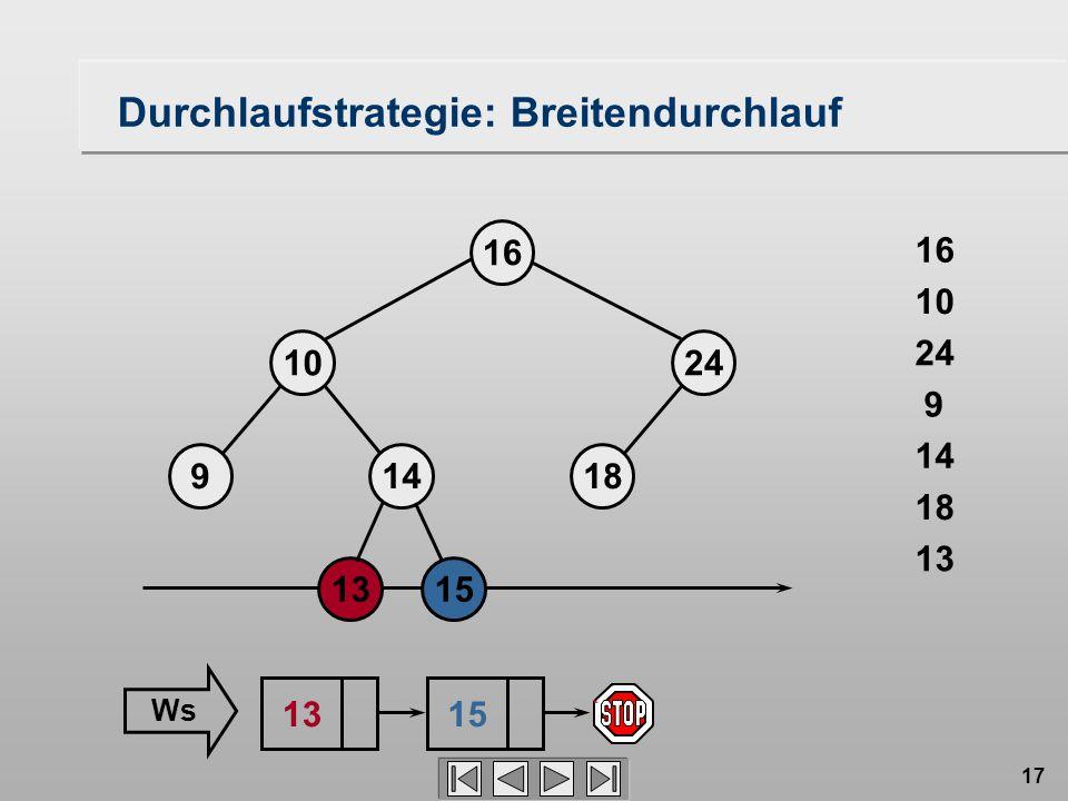 17 Durchlaufstrategie: Breitendurchlauf 18149 1024 16 1315 16 24 9 14 13 18 10 1315 Ws