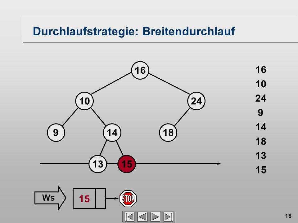 18 Durchlaufstrategie: Breitendurchlauf 18149 1024 16 1315 16 24 9 14 13 18 15 10 15 Ws
