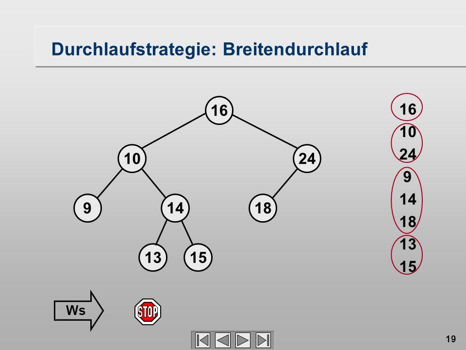 19 Durchlaufstrategie: Breitendurchlauf 18149 1024 16 1315 16 24 9 14 13 18 15 10 Ws