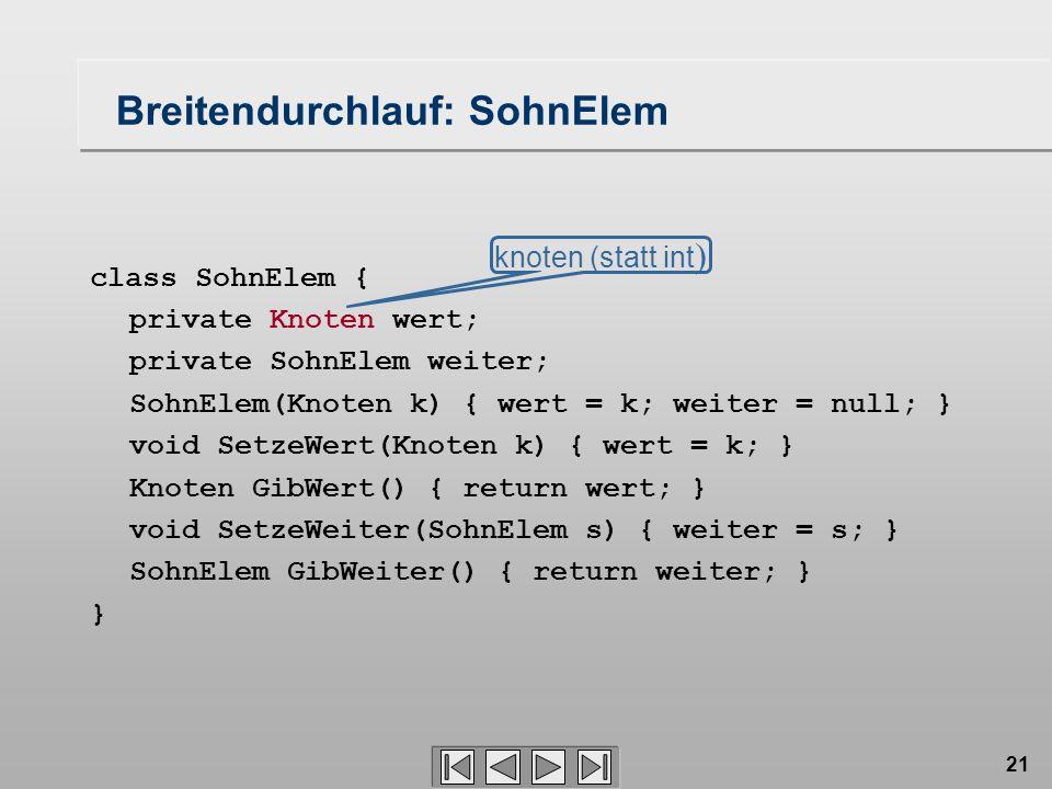 21 Breitendurchlauf: SohnElem class SohnElem { private Knoten wert; private SohnElem weiter; SohnElem(Knoten k) { wert = k; weiter = null; } void SetzeWert(Knoten k) { wert = k; } Knoten GibWert() { return wert; } void SetzeWeiter(SohnElem s) { weiter = s; } SohnElem GibWeiter() { return weiter; } } knoten (statt int )