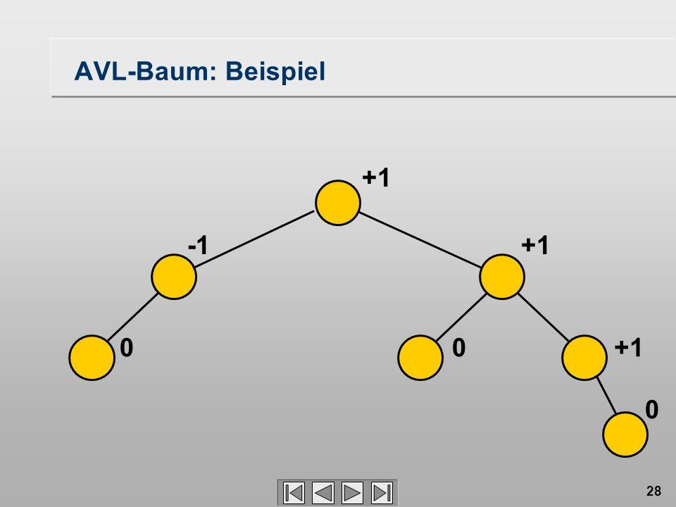 28 AVL-Baum: Beispiel 00 0 +1 +1