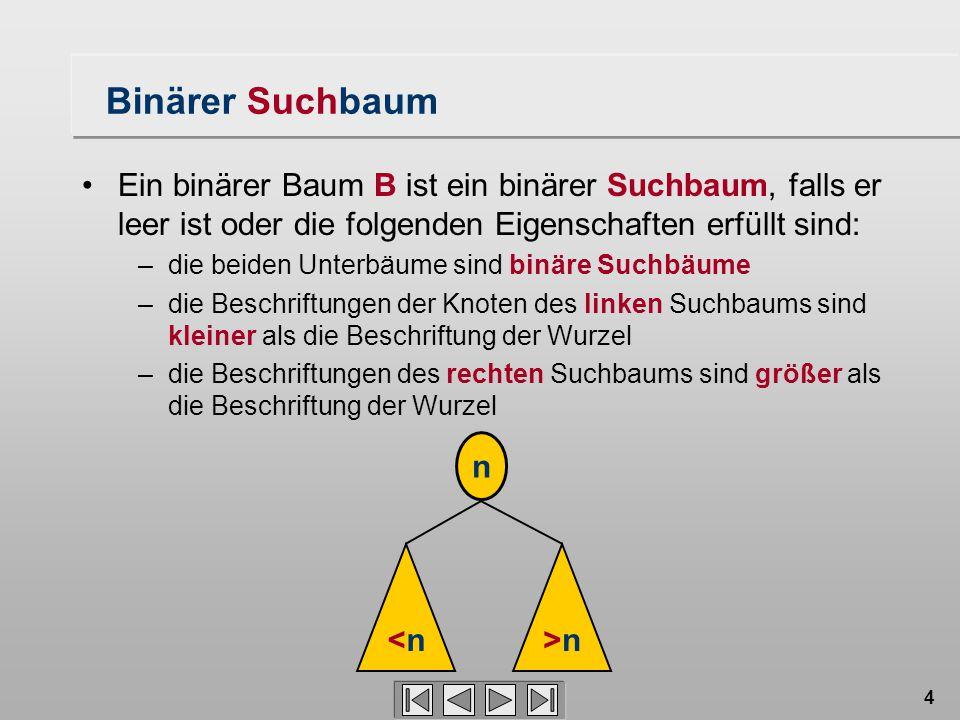 4 Binärer Suchbaum Ein binärer Baum B ist ein binärer Suchbaum, falls er leer ist oder die folgenden Eigenschaften erfüllt sind: –die beiden Unterbäum
