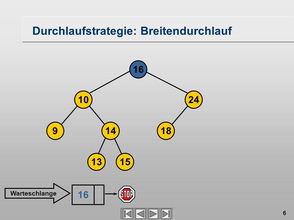 6 Durchlaufstrategie: Breitendurchlauf 18149 1024 16 1315 16 Warteschlange
