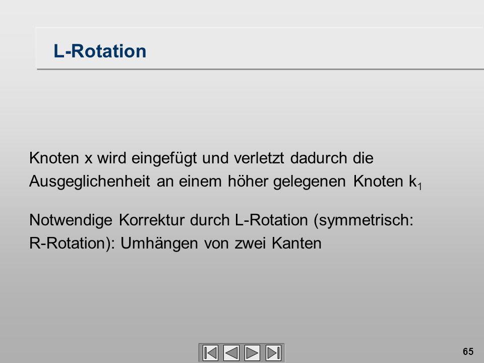 65 L-Rotation Knoten x wird eingefügt und verletzt dadurch die Ausgeglichenheit an einem höher gelegenen Knoten k 1 Notwendige Korrektur durch L-Rotation (symmetrisch: R-Rotation): Umhängen von zwei Kanten