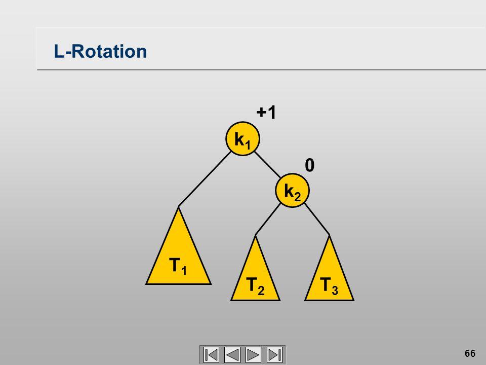 66 L-Rotation T1T1 T2T2 T3T3 k1k1 k2k2 0 +1