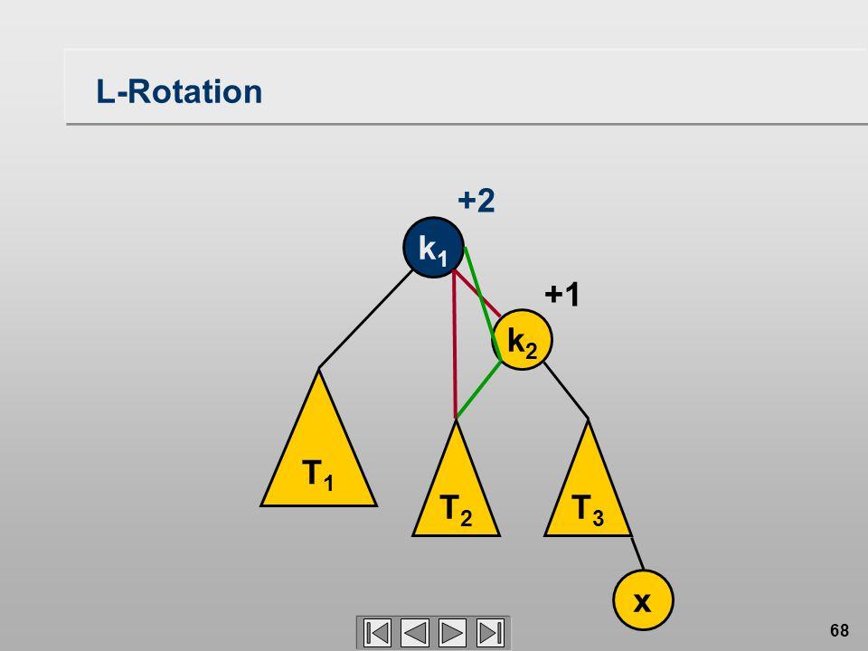 68 L-Rotation T1T1 T2T2 T3T3 k1k1 k2k2 x +1 +2