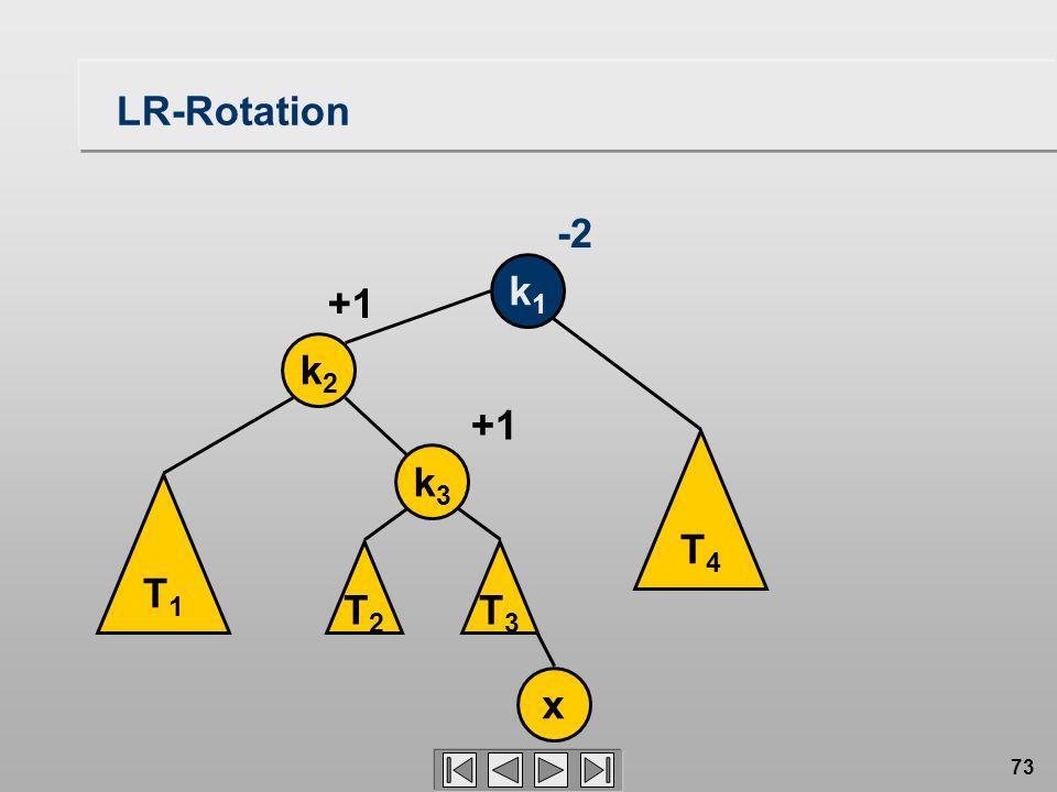 73 LR-Rotation T1T1 k2k2 k1k1 x +1 -2 T3T3 T4T4 k3k3 T2T2 +1