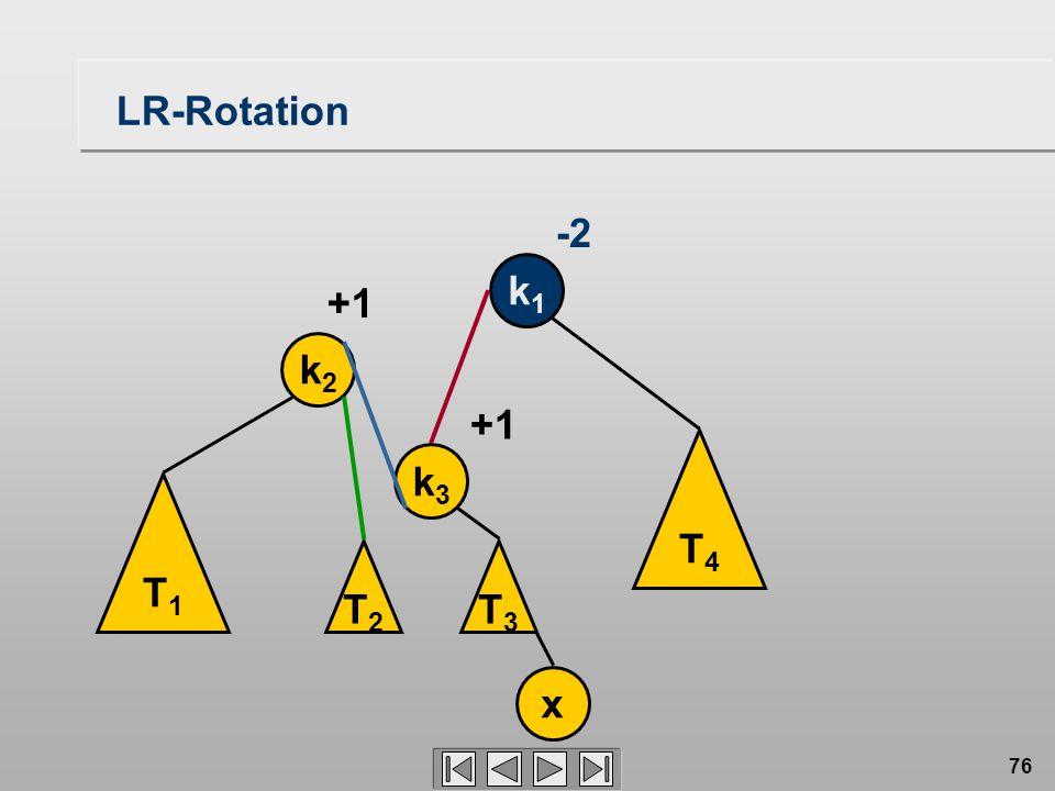 76 LR-Rotation T1T1 k2k2 k1k1 x +1 -2 T3T3 T4T4 k3k3 T2T2 +1