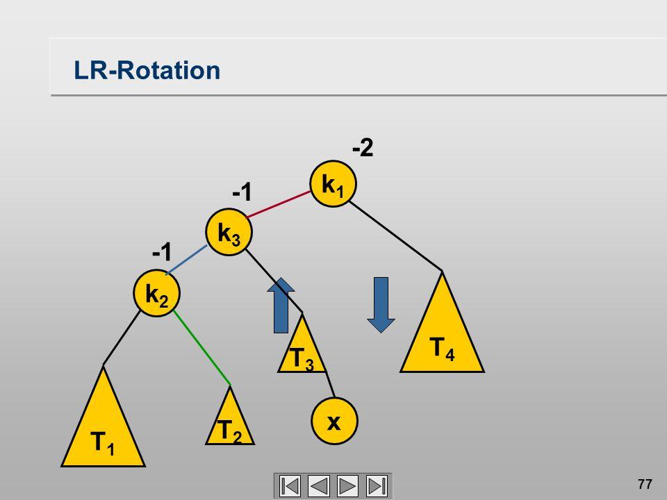 77 LR-Rotation k1k1 -2 T4T4 T1T1 k2k2 x T3T3 k3k3 T2T2