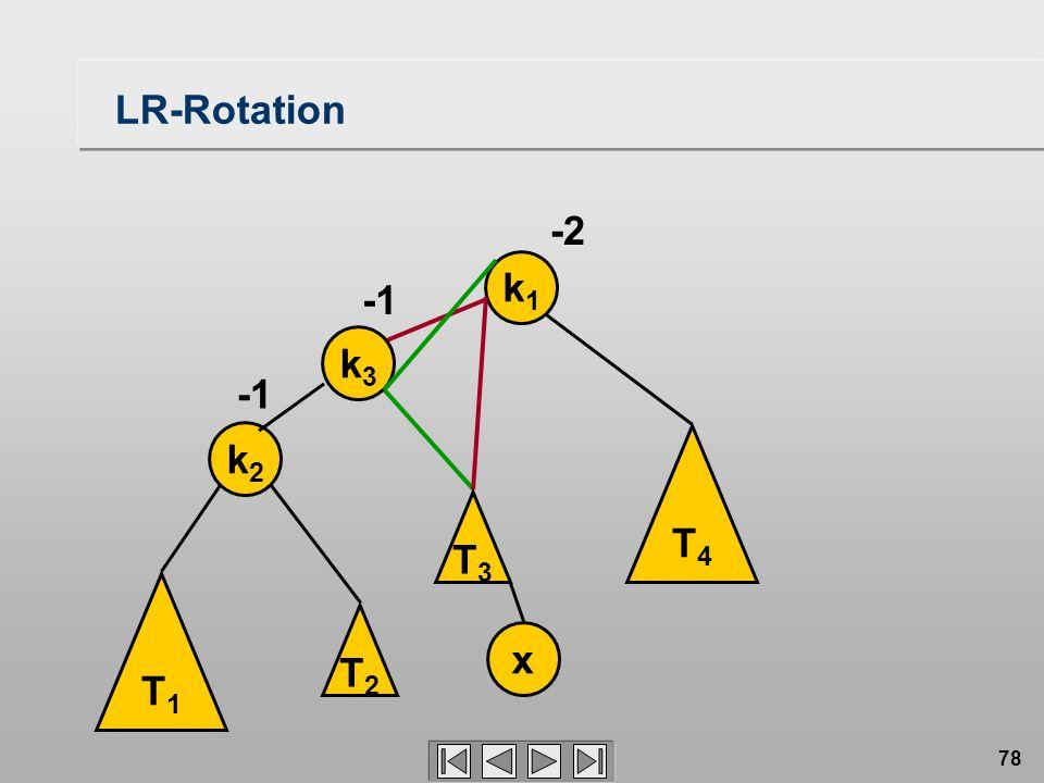 78 LR-Rotation k1k1 -2 T1T1 k2k2 x T3T3 T4T4 k3k3 T2T2