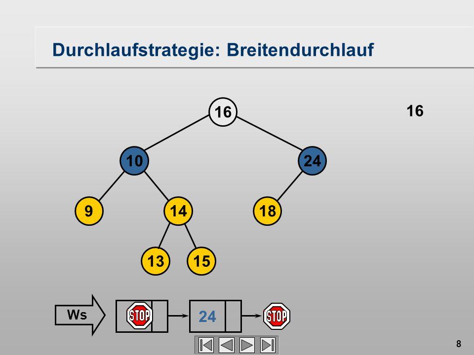 8 Durchlaufstrategie: Breitendurchlauf 18149 1024 16 1315 1024 Ws 16