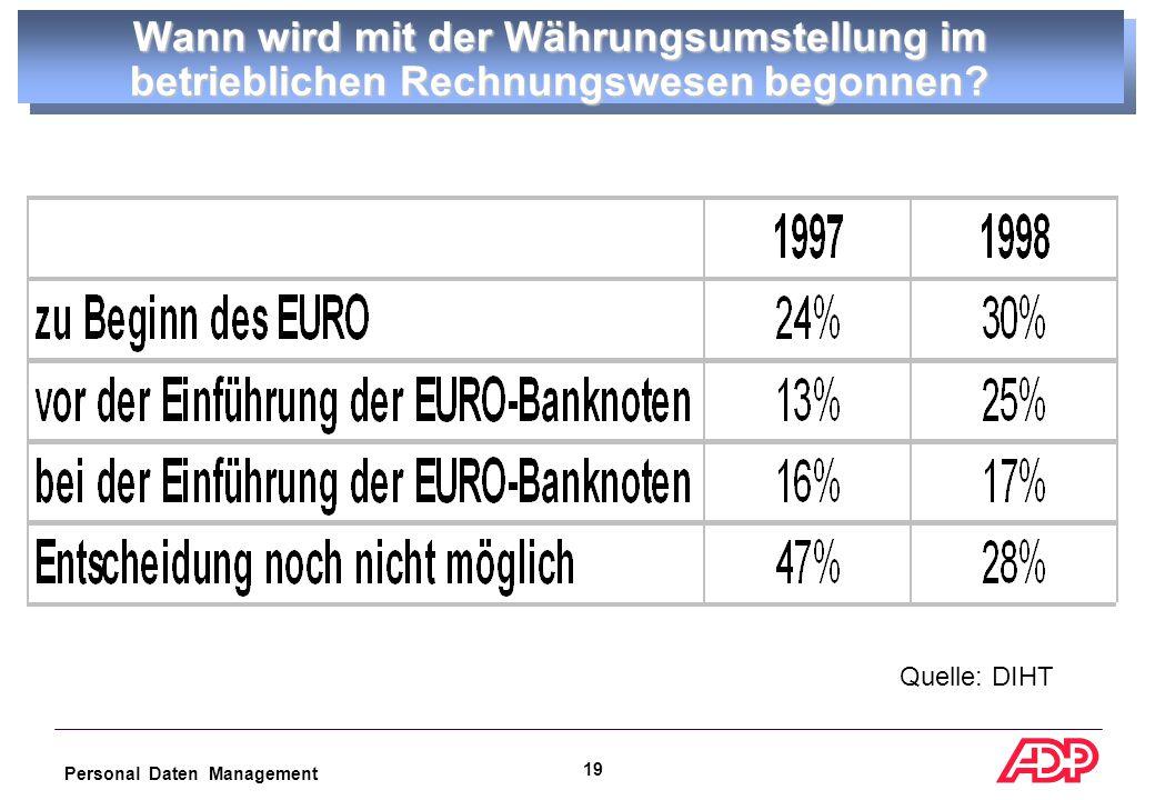 Personal Daten Management 18 Euro-Fahrplan 1.