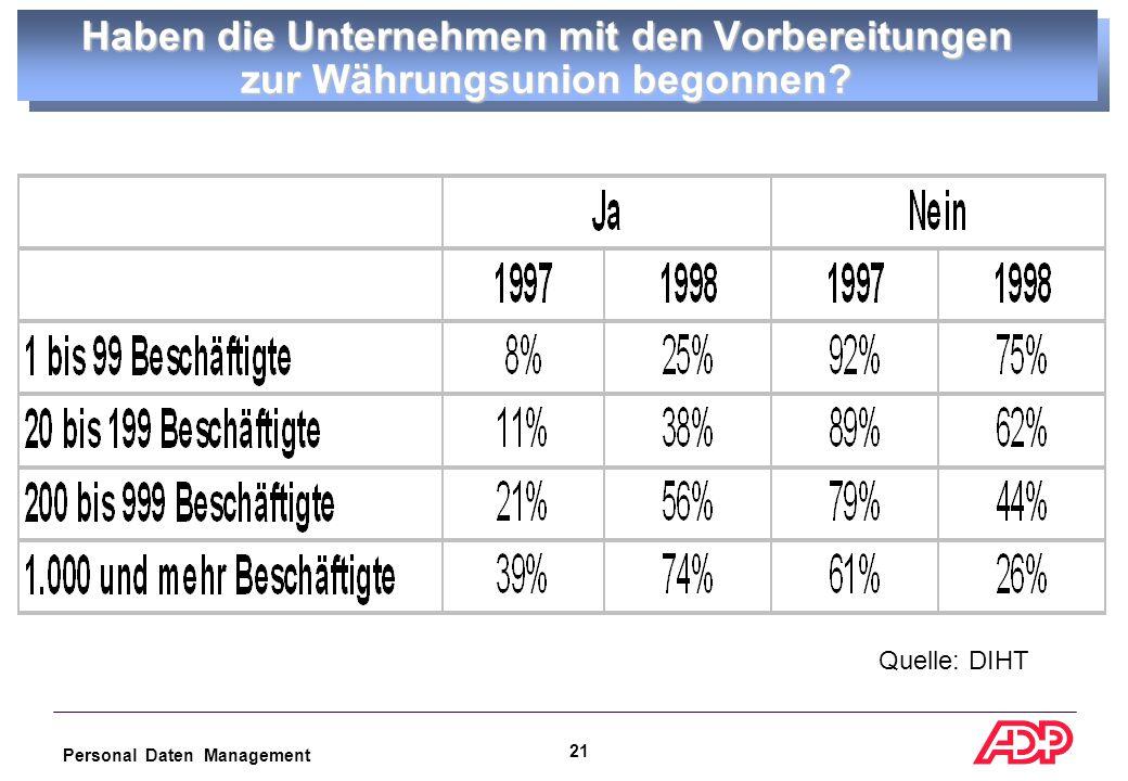 Personal Daten Management 20 Konzerne wie BMW, Daimler, Siemens und Thyssen stellen schon 1999 auf den Euro um und verlangen dann auch von ihren Zulieferern den reibungslosen Umgang mit dem neuen Geld.