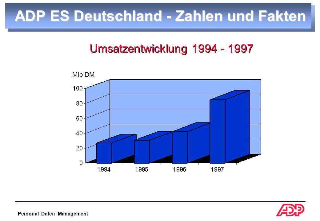 Personal Daten Management Umsatzentwicklung 1994 - 1997 Mio DM ADP ES Deutschland - Zahlen und Fakten