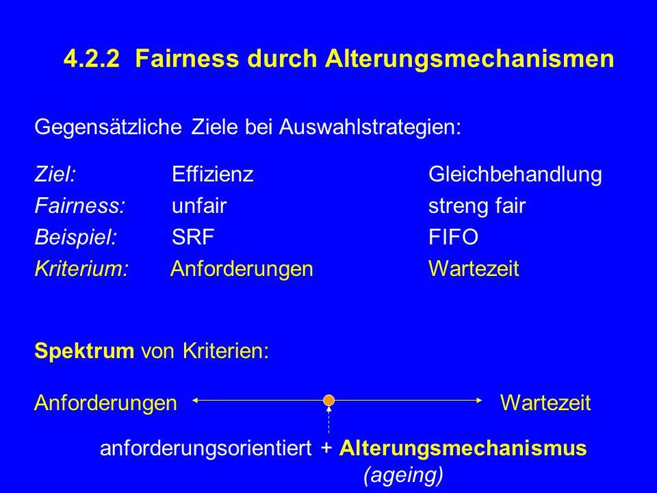 4.2.2 Fairness durch Alterungsmechanismen Gegensätzliche Ziele bei Auswahlstrategien: Ziel: Effizienz Gleichbehandlung Fairness: unfair streng fair Beispiel: SRF FIFO Kriterium: Anforderungen Wartezeit Spektrum von Kriterien: Anforderungen Wartezeit anforderungsorientiert + Alterungsmechanismus (ageing)