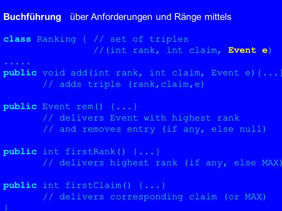 Buchführung über Anforderungen und Ränge mittels class Ranking { // set of triples //(int rank, int claim, Event e).....