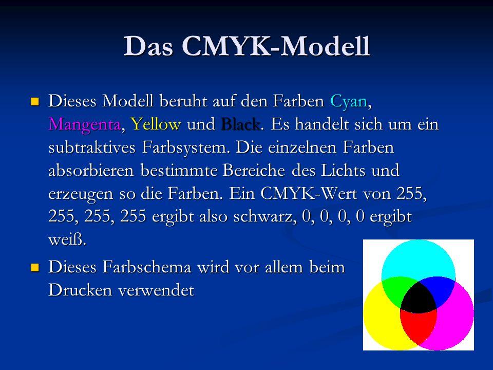Das CMYK-Modell Dieses Modell beruht auf den Farben Cyan, Mangenta, Yellow und Black. Es handelt sich um ein subtraktives Farbsystem. Die einzelnen Fa
