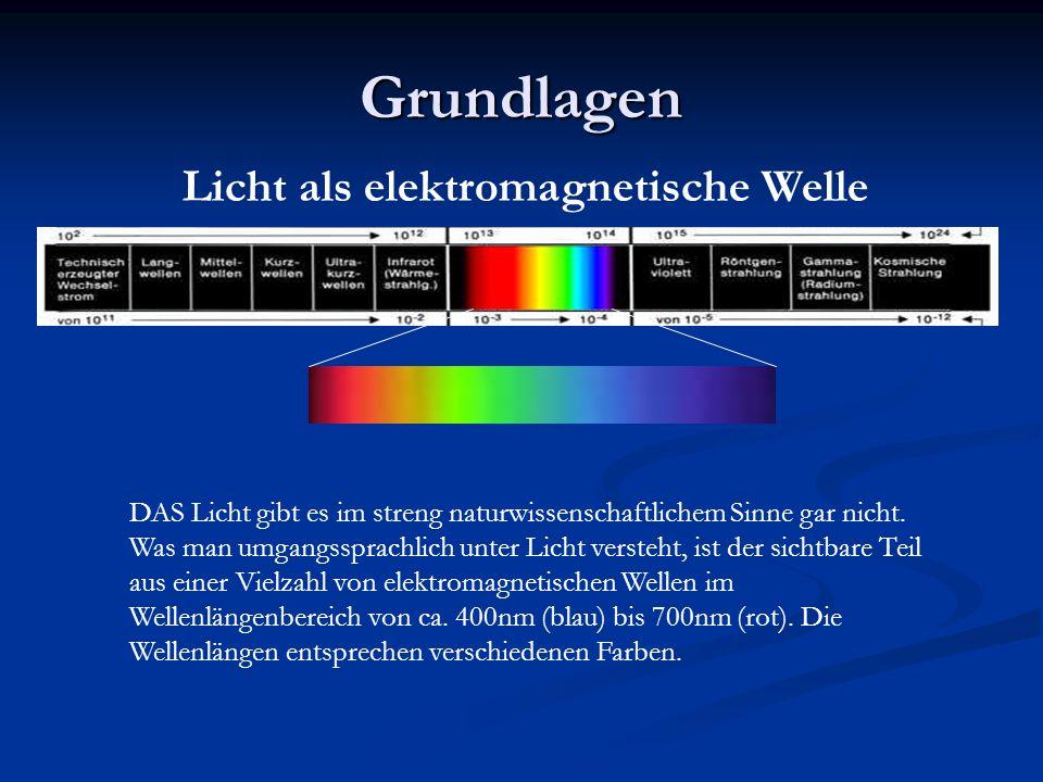 Grundlagen Licht als elektromagnetische Welle DAS Licht gibt es im streng naturwissenschaftlichem Sinne gar nicht. Was man umgangssprachlich unter Lic