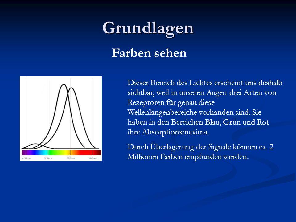 Grundlagen Farbigkeit von Gegenständen Die Farbigkeit von Gegenständen entsteht durch Reflektion oder Absorption der verschiedenen Lichtfarben.