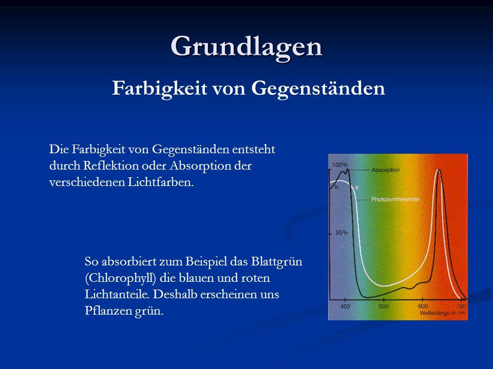 Grundlagen Farbigkeit von Gegenständen Die Farbigkeit von Gegenständen entsteht durch Reflektion oder Absorption der verschiedenen Lichtfarben. So abs